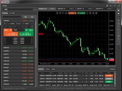 Los 5 Mejores Brokers con Plataforma cTrader